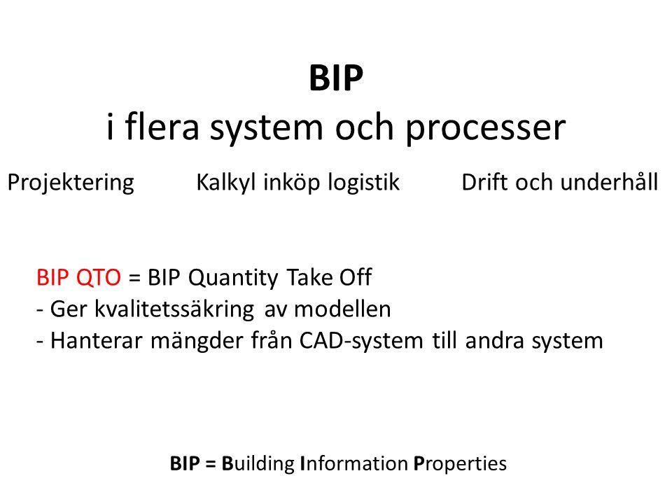 BIP i flera system och processer BIP = Building Information Properties Projektering Kalkyl inköp logistik Drift och underhåll BIP QTO = BIP Quantity Take Off - Ger kvalitetssäkring av modellen - Hanterar mängder från CAD-system till andra system