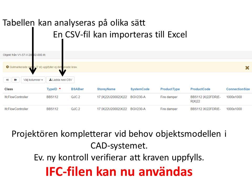 CAD-systemIFC-fil En kvalitetssäkrad IFC-fil kan användas Som indata till andra system För att skapa Excelark via BIP QTO för egna analyser eller indata till andra system BIP QTO Excelark Produktions- och förvaltnings- system Analyser