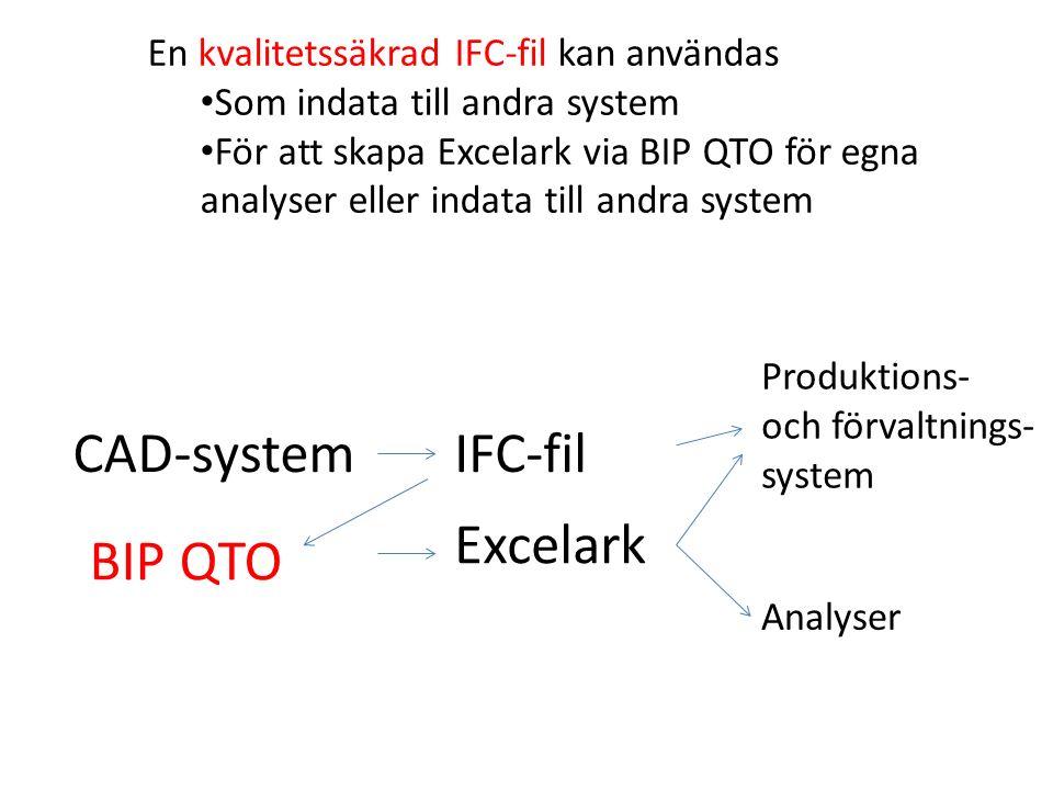 Analyser i andra system Avancerade analyser kan göras i andra system av IFC-filer t.ex.