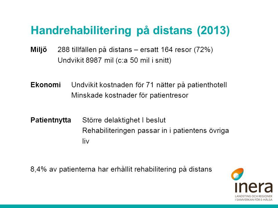 Handrehabilitering på distans (2013) Miljö288 tillfällen på distans – ersatt 164 resor (72%) Undvikit 8987 mil (c:a 50 mil i snitt) EkonomiUndvikit ko