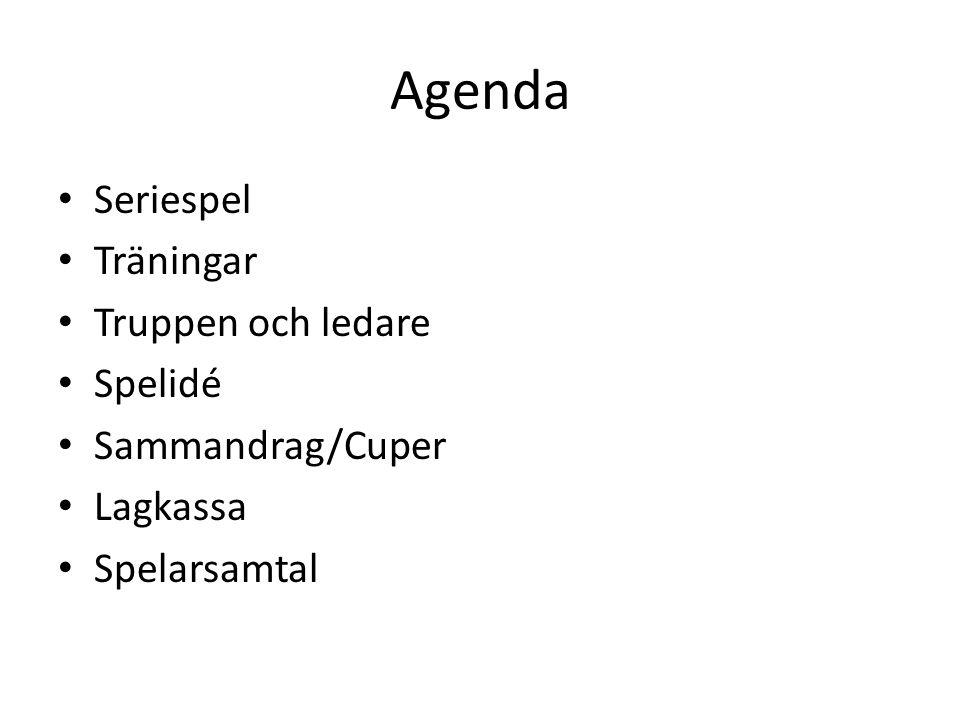 Agenda Seriespel Träningar Truppen och ledare Spelidé Sammandrag/Cuper Lagkassa Spelarsamtal