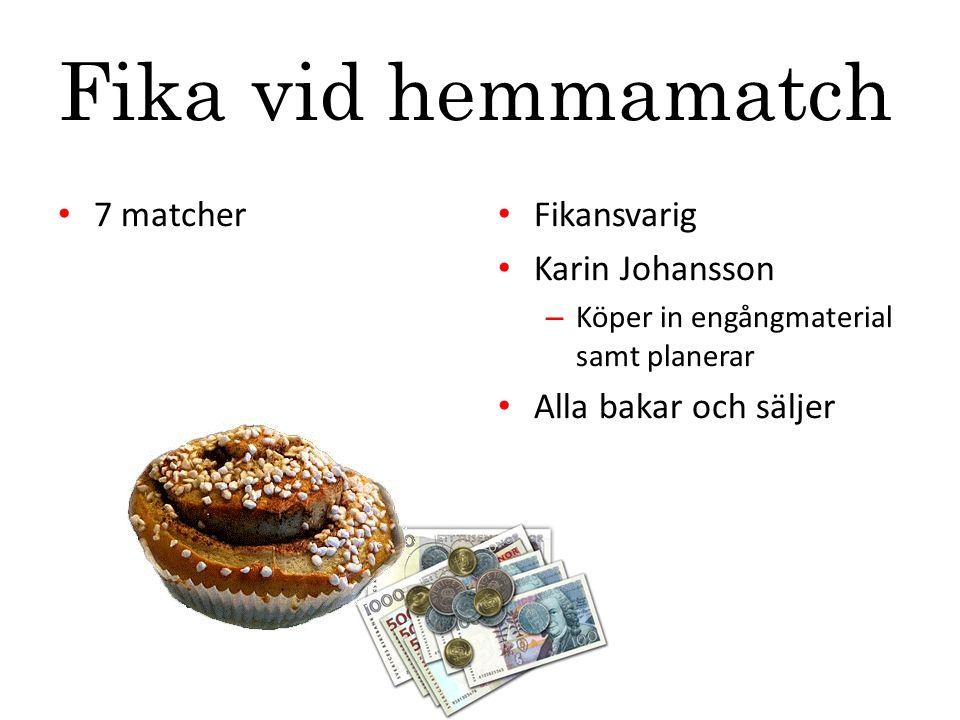 Fika vid hemmamatch 7 matcher Fikansvarig Karin Johansson – Köper in engångmaterial samt planerar Alla bakar och säljer