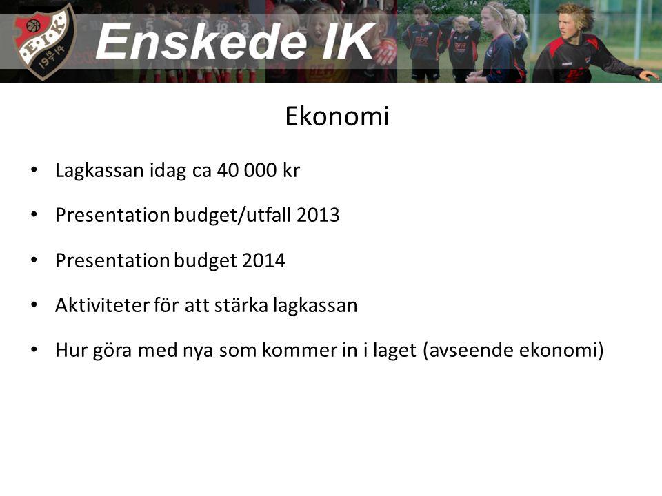 Ekonomi Lagkassan idag ca 40 000 kr Presentation budget/utfall 2013 Presentation budget 2014 Aktiviteter för att stärka lagkassan Hur göra med nya som