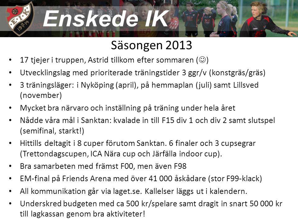 Säsongen 2013 17 tjejer i truppen, Astrid tillkom efter sommaren ( ) Utvecklingslag med prioriterade träningstider 3 ggr/v (konstgräs/gräs) 3 träningsläger: i Nyköping (april), på hemmaplan (juli) samt Lillsved (november) Mycket bra närvaro och inställning på träning under hela året Nådde våra mål i Sanktan: kvalade in till F15 div 1 och div 2 samt slutspel (semifinal, starkt!) Hittills deltagit i 8 cuper förutom Sanktan.