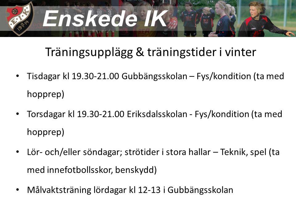 Träningsupplägg & träningstider i vinter Tisdagar kl 19.30-21.00 Gubbängsskolan – Fys/kondition (ta med hopprep) Torsdagar kl 19.30-21.00 Eriksdalssko