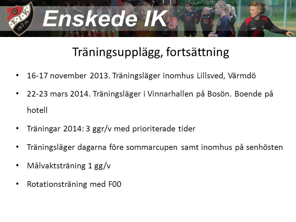 Träningsupplägg, fortsättning 16-17 november 2013. Träningsläger inomhus Lillsved, Värmdö 22-23 mars 2014. Träningsläger i Vinnarhallen på Bosön. Boen