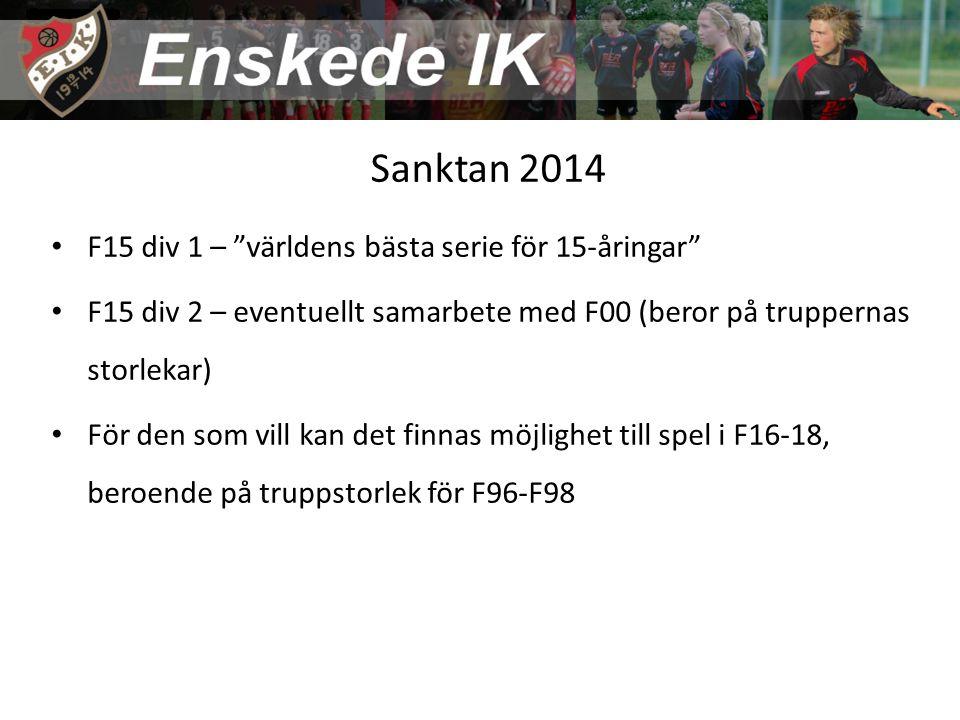 Cuper 30 nov-1 dec.Adventscupen, Upplands Väsby, 2 lag 21-22 december.