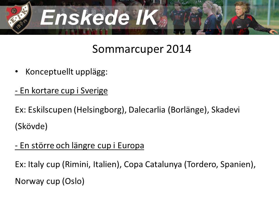 Sommarcuper 2014 Konceptuellt upplägg: - En kortare cup i Sverige Ex: Eskilscupen (Helsingborg), Dalecarlia (Borlänge), Skadevi (Skövde) - En större och längre cup i Europa Ex: Italy cup (Rimini, Italien), Copa Catalunya (Tordero, Spanien), Norway cup (Oslo)