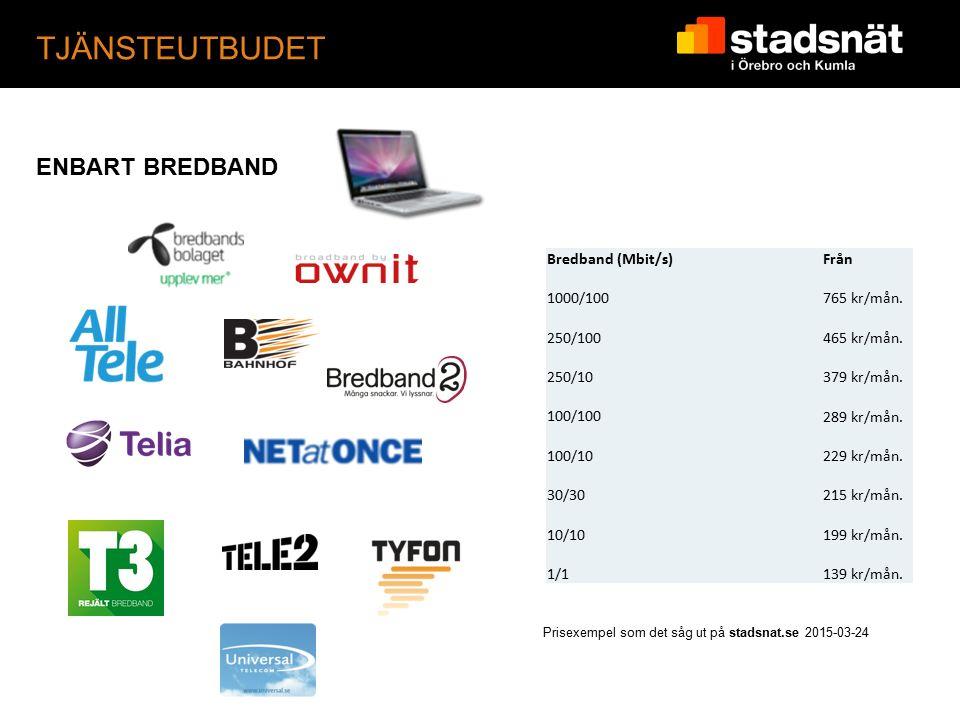 TJÄNSTEUTBUDET Prisexempel som det såg ut på stadsnat.se 2015-03-24 ENBART BREDBAND Bredband (Mbit/s)Från 1000/100765 kr/mån.