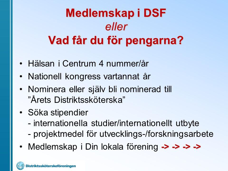 """Medlemskap i DSF eller Vad får du för pengarna? Hälsan i Centrum 4 nummer/år Nationell kongress vartannat år Nominera eller själv bli nominerad till """""""