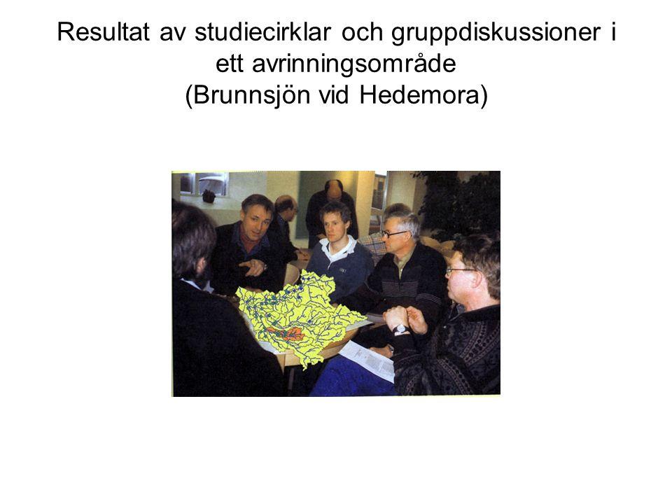 Resultat av studiecirklar och gruppdiskussioner i ett avrinningsområde (Brunnsjön vid Hedemora)