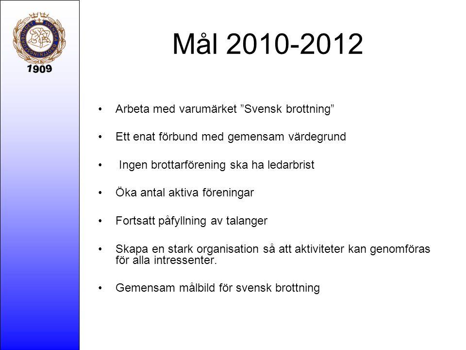 """Mål 2010-2012 Arbeta med varumärket """"Svensk brottning"""" Ett enat förbund med gemensam värdegrund Ingen brottarförening ska ha ledarbrist Öka antal akti"""