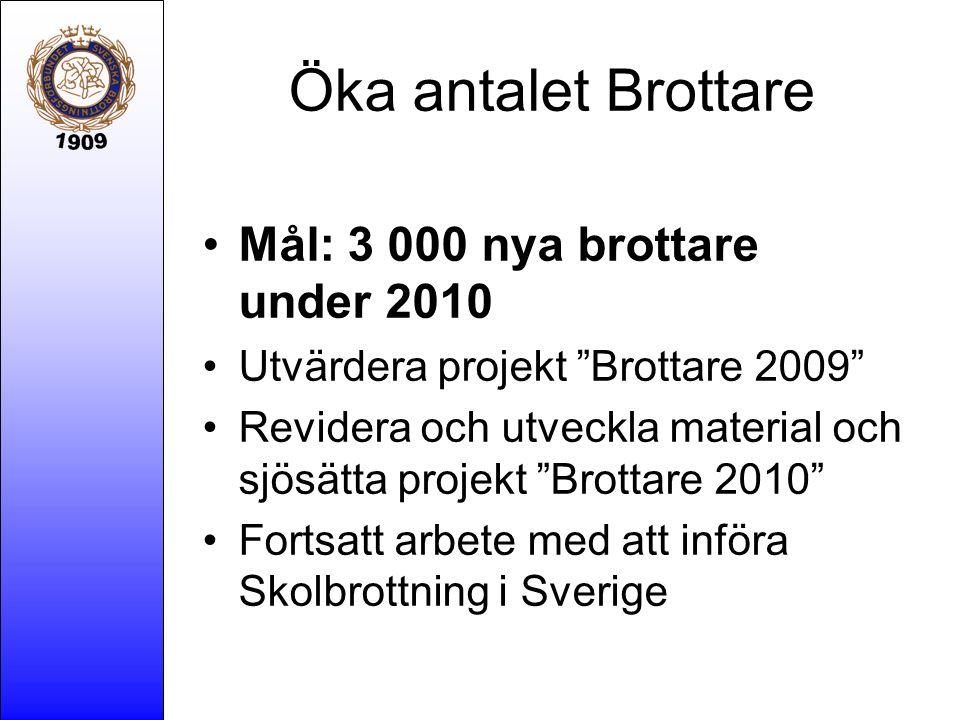 """Öka antalet Brottare Mål: 3 000 nya brottare under 2010 Utvärdera projekt """"Brottare 2009"""" Revidera och utveckla material och sjösätta projekt """"Brottar"""