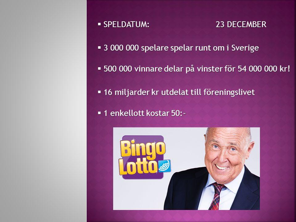  SPELDATUM: 23 DECEMBER  3 000 000 spelare spelar runt om i Sverige  500 000 vinnare delar på vinster för 54 000 000 kr!  1 enkellott kostar 50:-