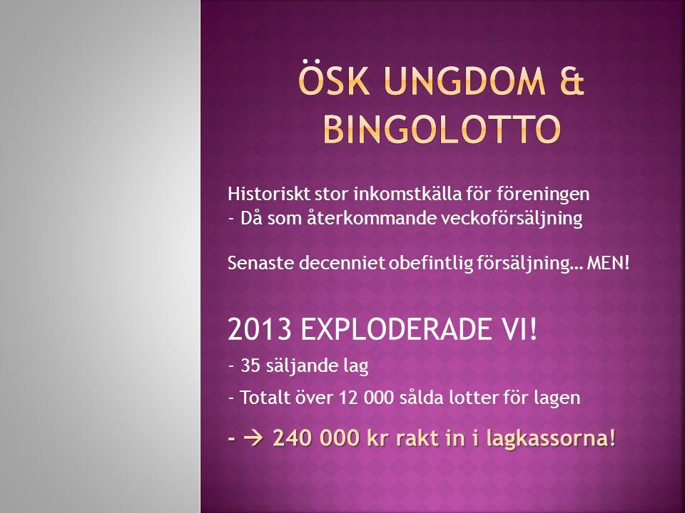 Historiskt stor inkomstkälla för föreningen - Då som återkommande veckoförsäljning Senaste decenniet obefintlig försäljning… MEN! 2013 EXPLODERADE VI!