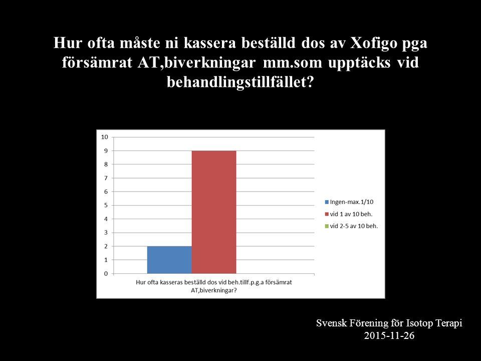Svensk Förening för Isotop Terapi 2015-11-26 Hur ofta måste ni kassera beställd dos av Xofigo pga försämrat AT,biverkningar mm.som upptäcks vid behandlingstillfället?