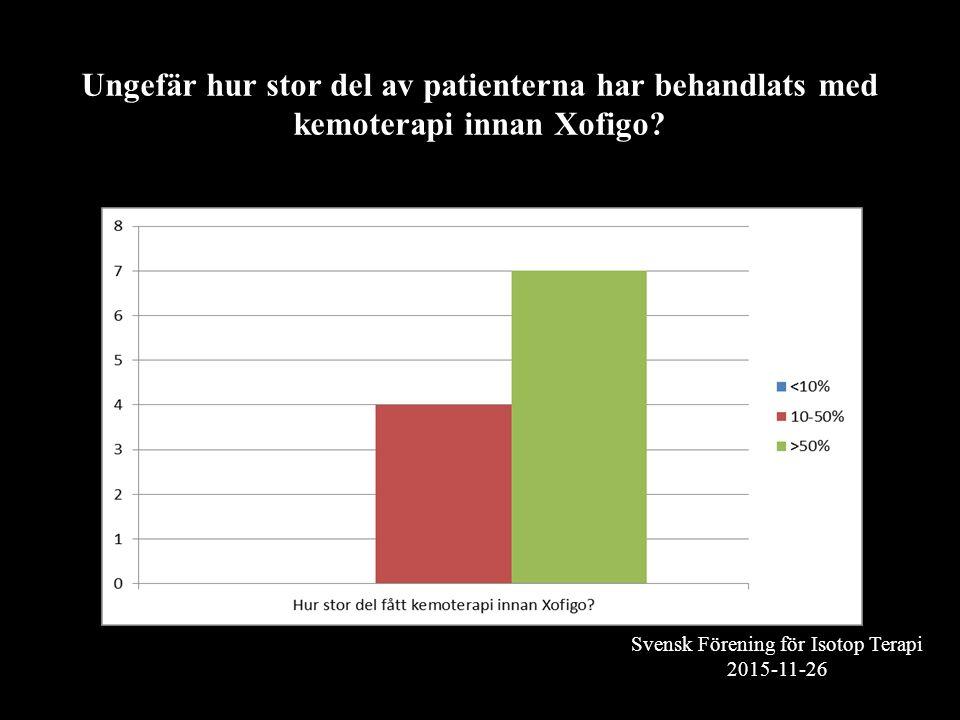Svensk Förening för Isotop Terapi 2015-11-26 Ungefär hur stor del av patienterna har behandlats med kemoterapi innan Xofigo