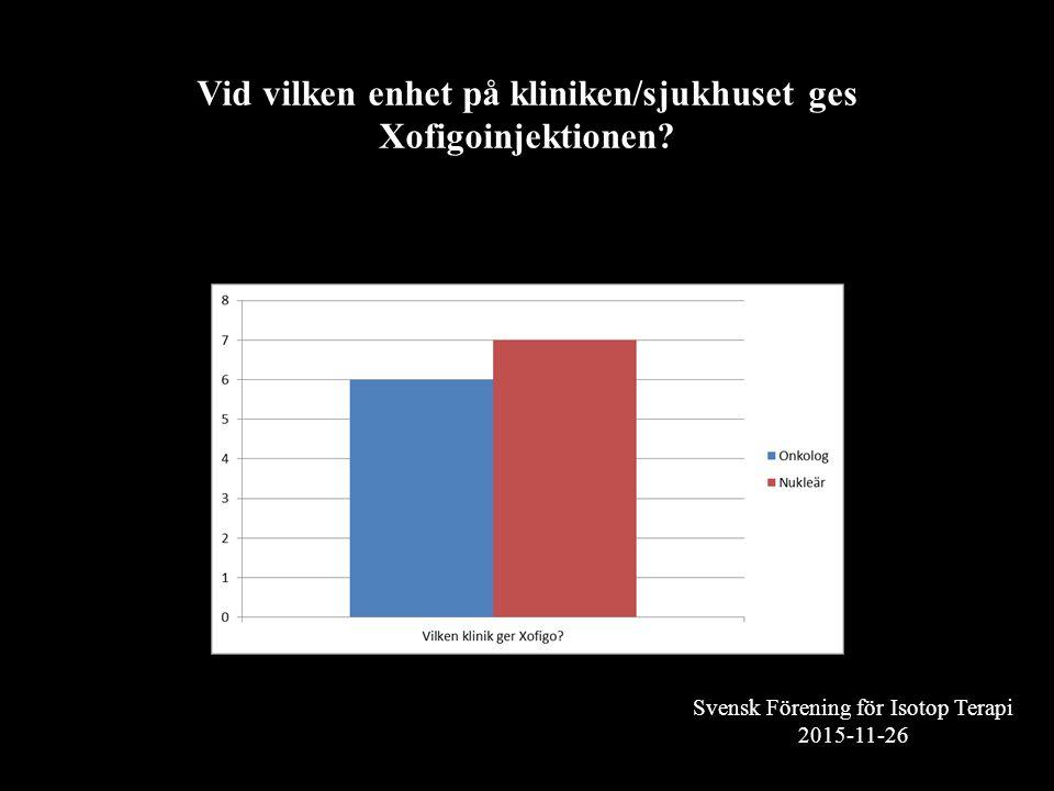 Svensk Förening för Isotop Terapi 2015-11-26 Vid vilken enhet på kliniken/sjukhuset ges Xofigoinjektionen