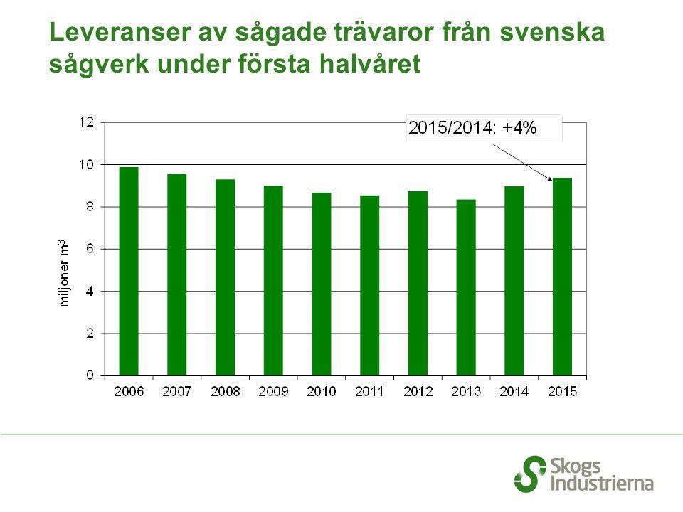Leveranser av sågade trävaror från svenska sågverk under första halvåret