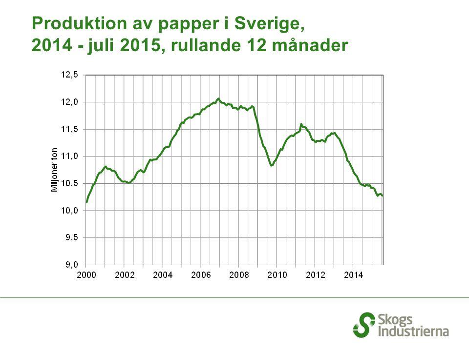 Produktion av papper i Sverige, 2014 - juli 2015, rullande 12 månader
