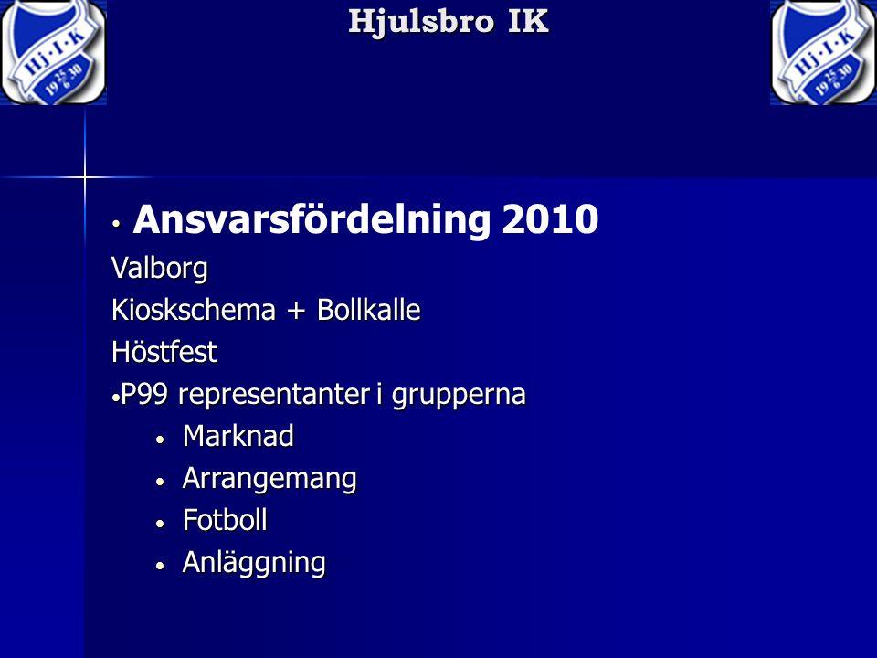 Hjulsbro IK Ansvarsfördelning 2010Valborg Kioskschema + Bollkalle Höstfest P99 representanter i grupperna P99 representanter i grupperna Marknad Marknad Arrangemang Arrangemang Fotboll Fotboll Anläggning Anläggning