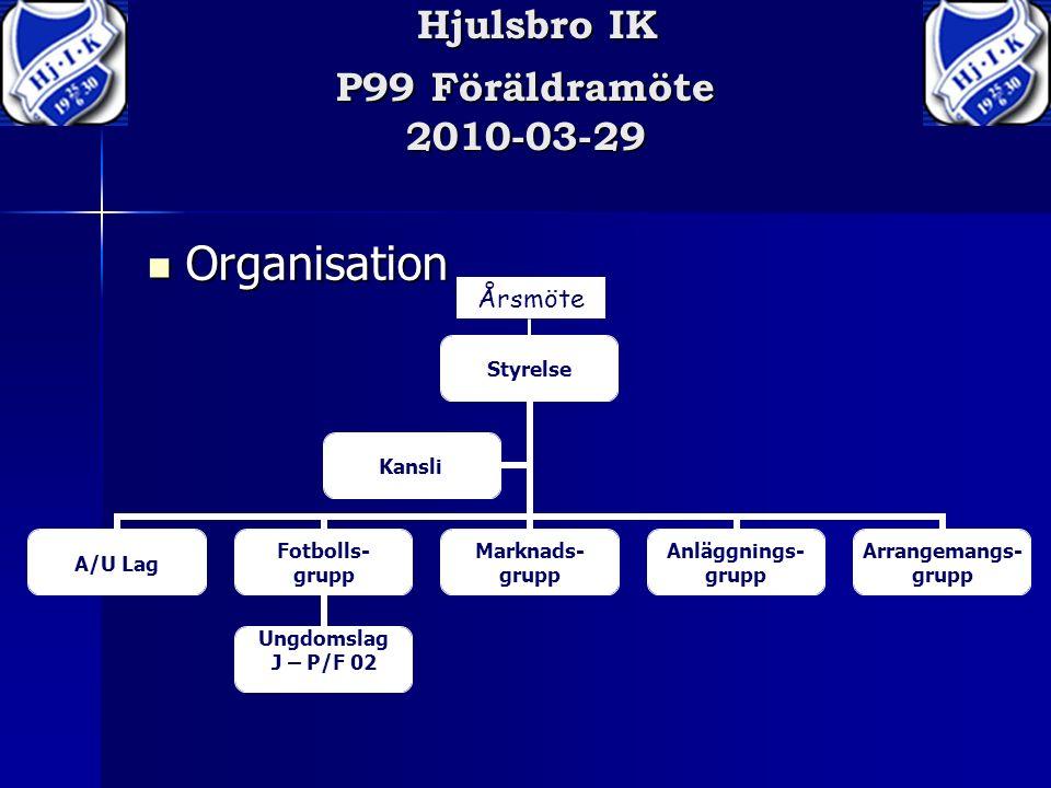 Hjulsbro IK P99 Föräldramöte 2010-03-29 Organisation Organisation Styrelse A/U Lag Fotbolls- grupp Ungdomslag J – P/F 02 Marknads- grupp Anläggnings- grupp Arrangemangs- grupp Kansli Årsmöte