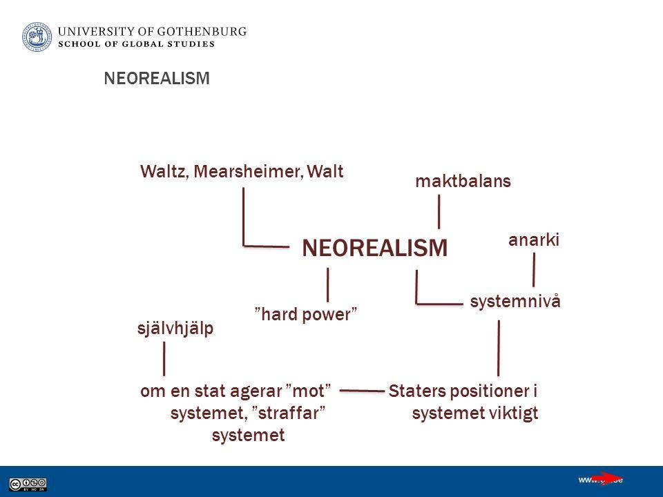 www.gu.se NEOREALISM hard power maktbalans Staters positioner i systemet viktigt om en stat agerar mot systemet, straffar systemet självhjälp systemnivå anarki Waltz, Mearsheimer, Walt NEOREALISM