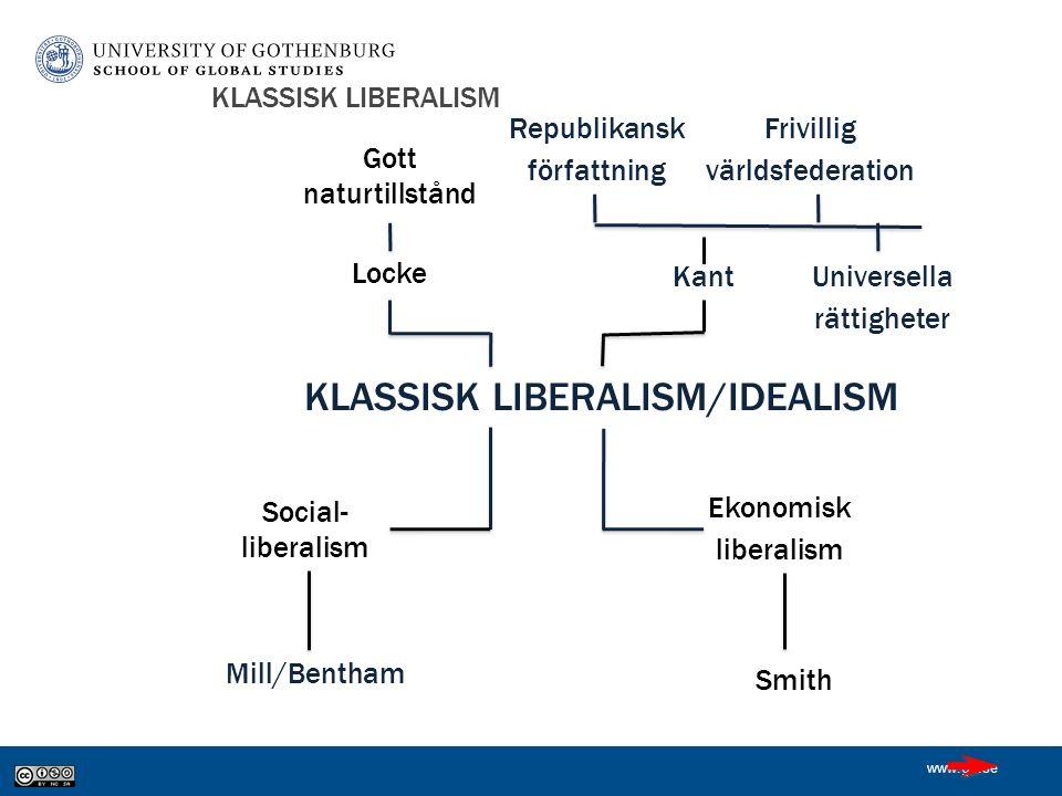 www.gu.se KLASSISK LIBERALISM KLASSISK LIBERALISM/IDEALISM Kant Ekonomisk liberalism Republikansk författning Frivillig världsfederation Universella rättigheter Mill/Bentham Social- liberalism Locke Gott naturtillstånd Smith
