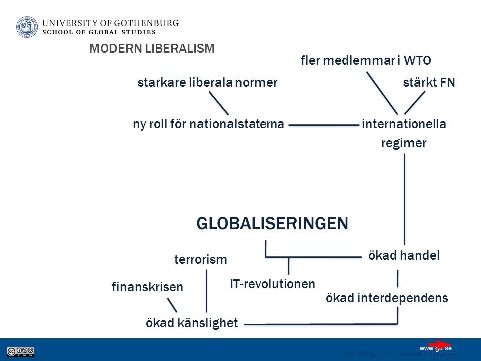 www.gu.se MODERN LIBERALISM GLOBALISERINGEN ökad handel ökad interdependens internationella regimer fler medlemmar i WTO stärkt FNstarkare liberala normer ny roll för nationalstaterna foto: William Cho, Wikimedia Commons IT-revolutionen ökad känslighet finanskrisen terrorism