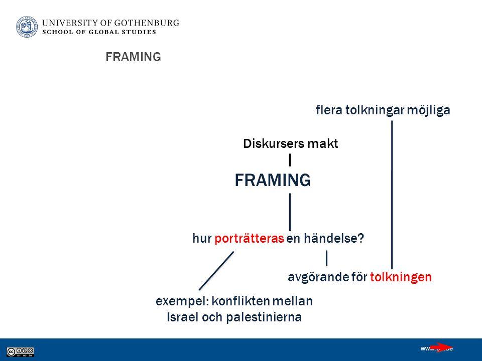 www.gu.se FRAMING hur porträtteras en händelse.