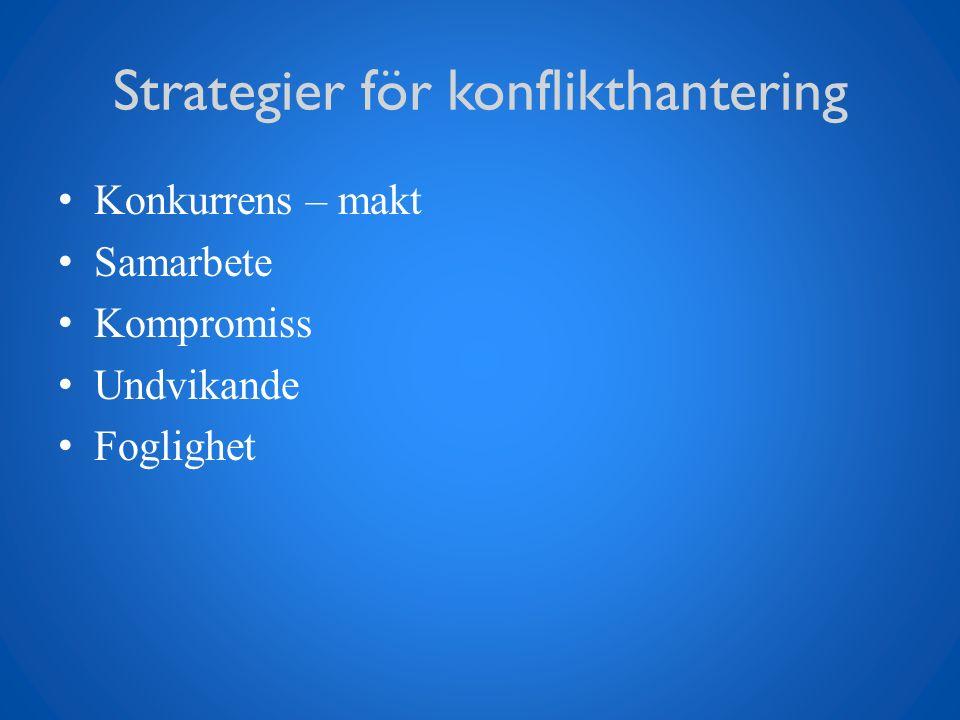 Strategier för konflikthantering Konkurrens – makt Samarbete Kompromiss Undvikande Foglighet