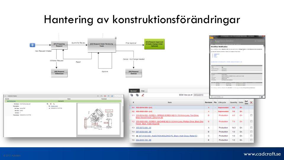 www.cadcraft.se © 2013 Autodesk Hantering av konstruktionsförändringar