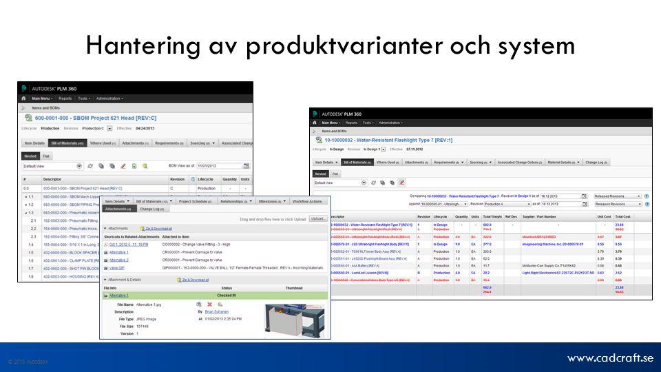 www.cadcraft.se © 2013 Autodesk Hantering av produktvarianter och system