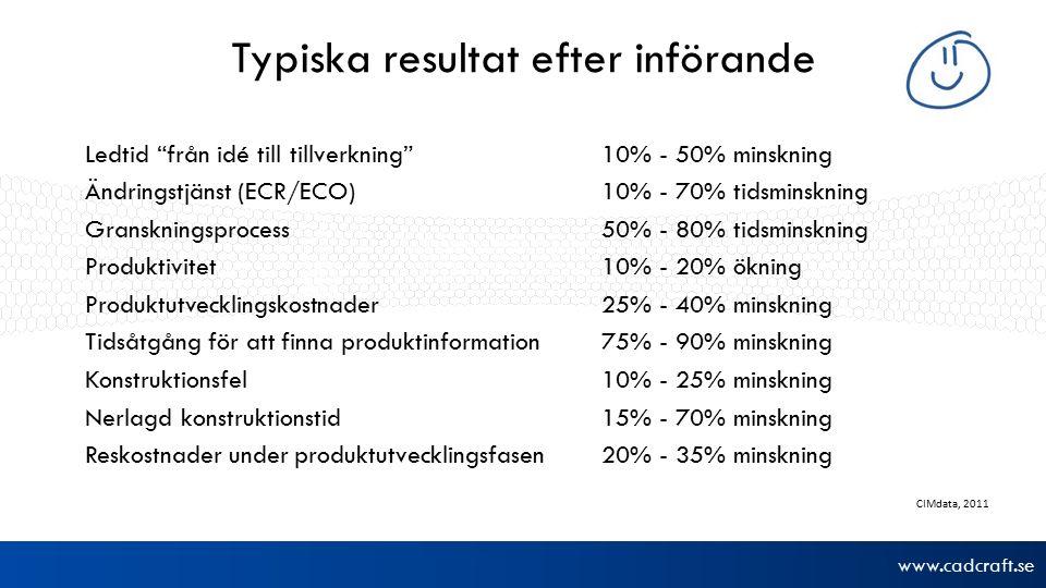 www.cadcraft.se Ledtid från idé till tillverkning 10% - 50% minskning Ändringstjänst (ECR/ECO)10% - 70% tidsminskning Granskningsprocess50% - 80% tidsminskning Produktivitet10% - 20% ökning Produktutvecklingskostnader25% - 40% minskning Tidsåtgång för att finna produktinformation75% - 90% minskning Konstruktionsfel10% - 25% minskning Nerlagd konstruktionstid15% - 70% minskning Reskostnader under produktutvecklingsfasen20% - 35% minskning Typiska resultat efter införande CIMdata, 2011