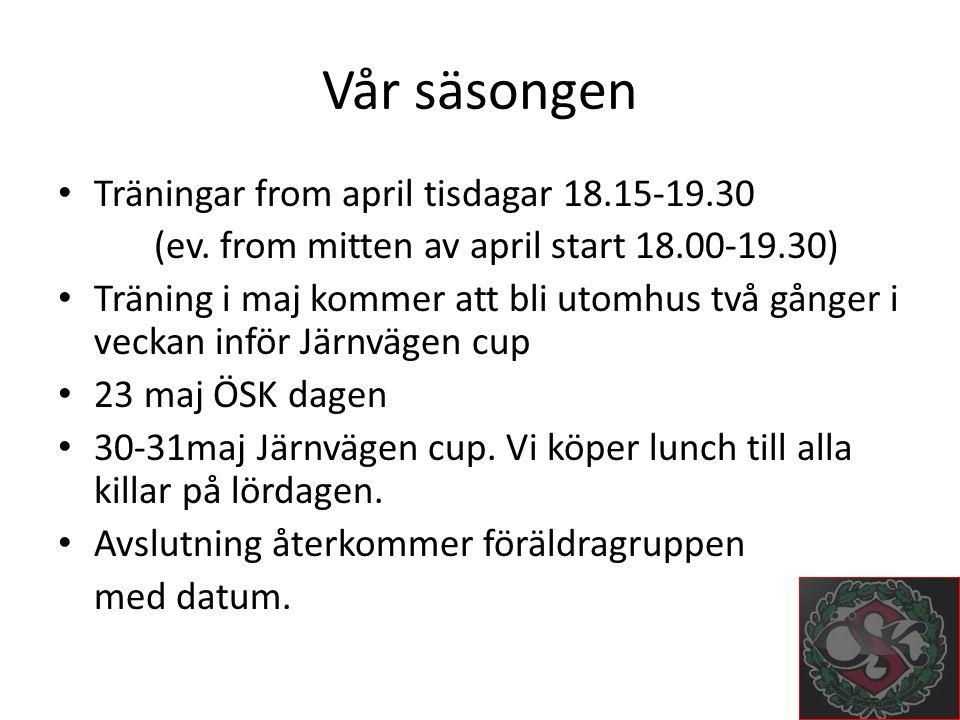 Vår säsongen Träningar from april tisdagar 18.15-19.30 (ev.