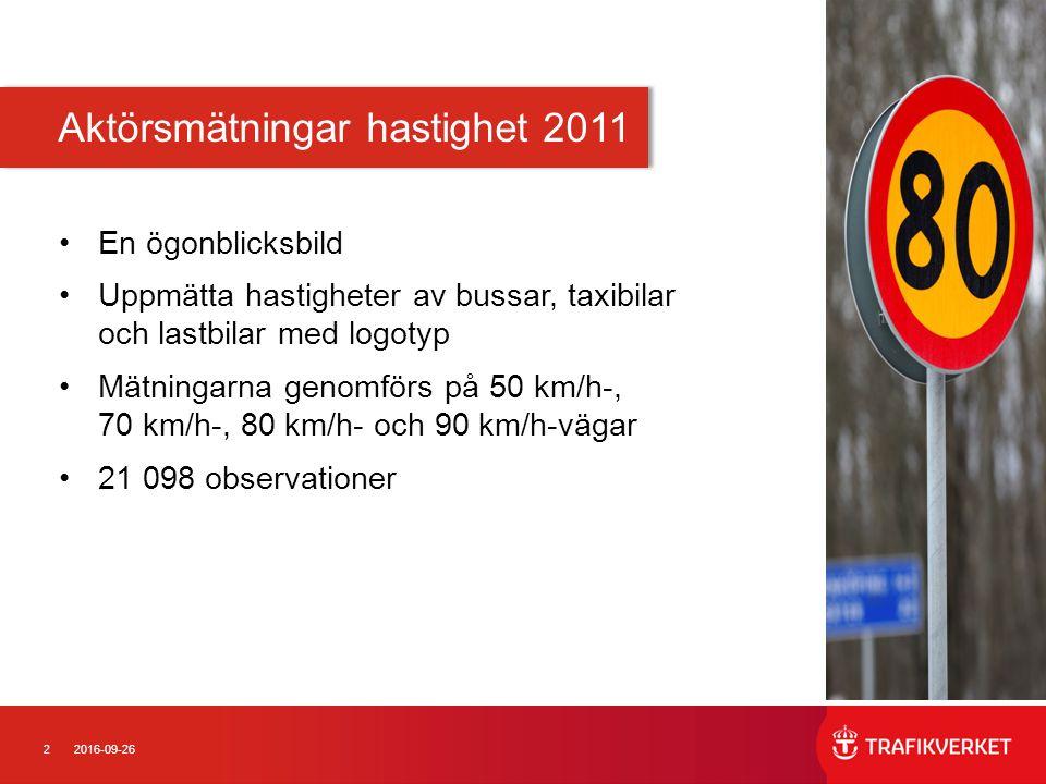 32016-09-26 Håller tillåten hastighet – alla sträckor (sammanvägt) Lastbilstrafik, buss, taxi