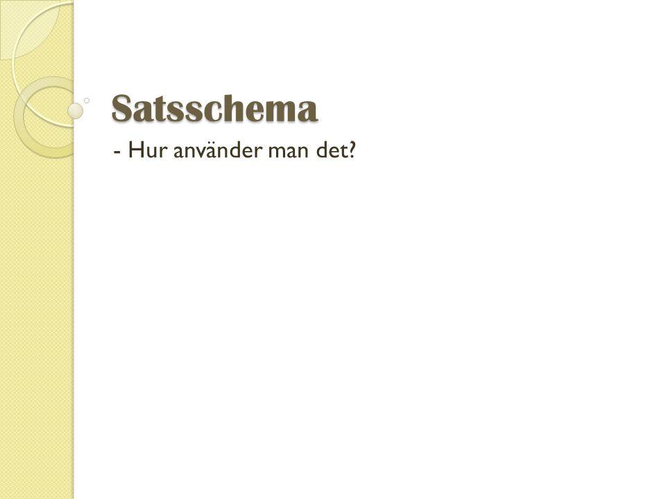 Syfte.Satsschemat är en hjälp när det gäller att lära sig svenskans ordföljd.