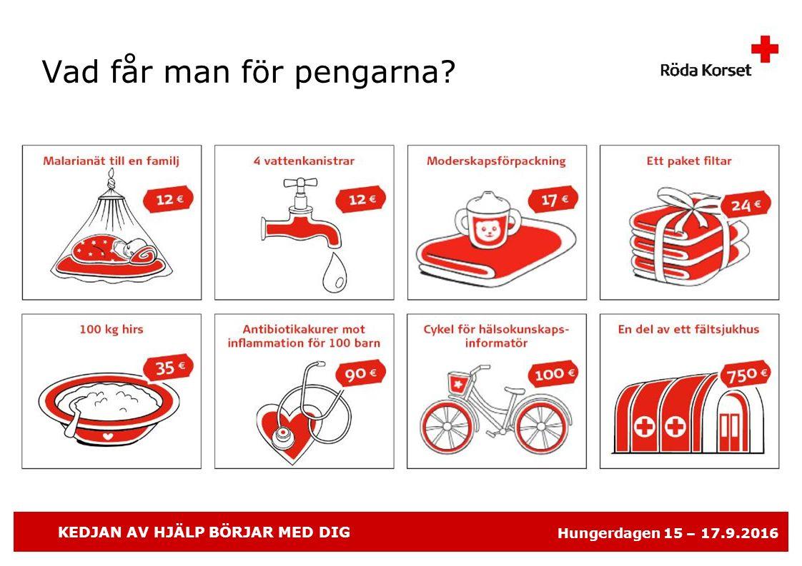 KEDJAN AV HJÄLP BÖRJAR MED DIG Hungerdagen 15 – 17.9.2016 Vad får man för pengarna