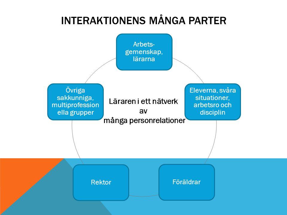 INTERAKTIONENS MÅNGA PARTER Arbets- gemenskap, lärarna Eleverna, svåra situationer, arbetsro och disciplin FöräldrarRektor Övriga sakkunniga, multipro