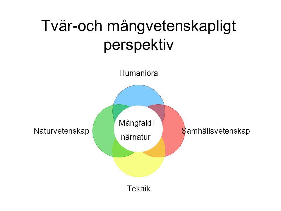 Tvär-och mångvetenskapligt perspektiv Humaniora Samhällsvetenskap Teknik Naturvetenskap Mångfald i närnatur