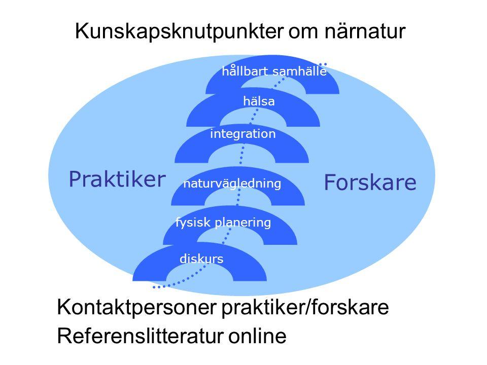 www.cbm.slu.se