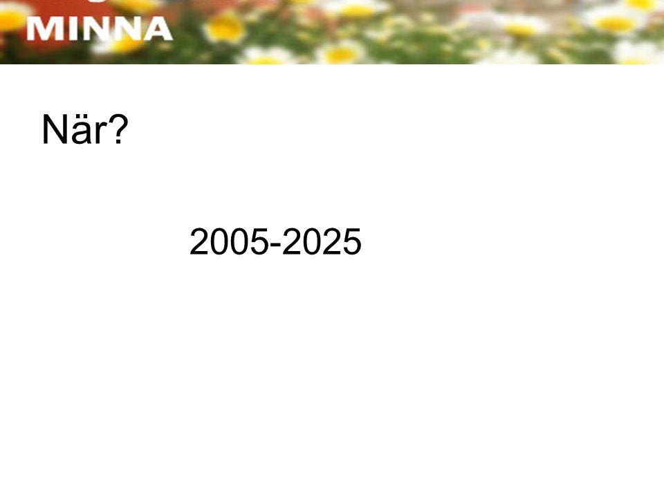 När 2005-2025