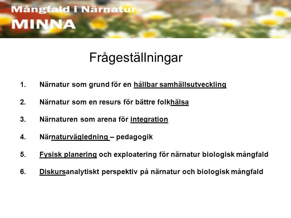 Diskursanalys Syntesarbete MINNA's RAMVERK (förslag) 1.
