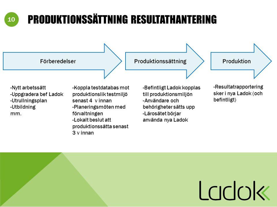 10 PRODUKTIONSSÄTTNING RESULTATHANTERING Förberedelser -Resultatrapportering sker i nya Ladok (och befintligt) Produktion -Nytt arbetssätt -Uppgradera bef Ladok -Utrullningsplan -Utbildning mm.