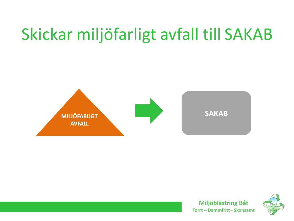 MILJÖFARLIGT AVFALL SAKAB Skickar miljöfarligt avfall till SAKAB