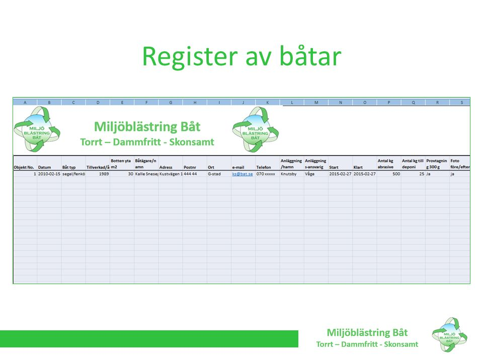 Register av båtar