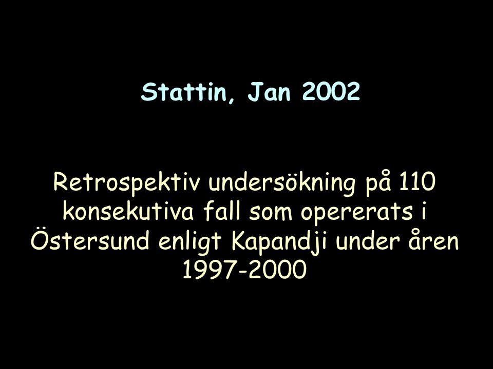 Stattin, Jan 2002 Retrospektiv undersökning på 110 konsekutiva fall som opererats i Östersund enligt Kapandji under åren 1997-2000