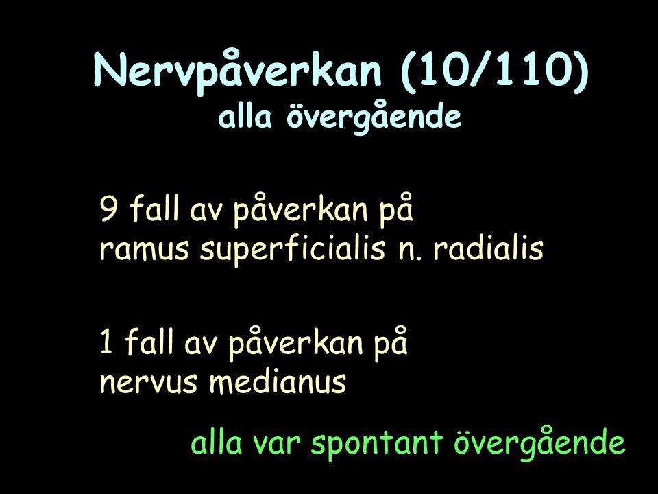 Nervpåverkan (10/110) alla övergående 9 fall av påverkan på ramus superficialis n.