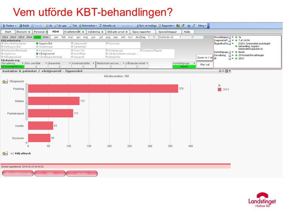 Vem utförde KBT-behandlingen