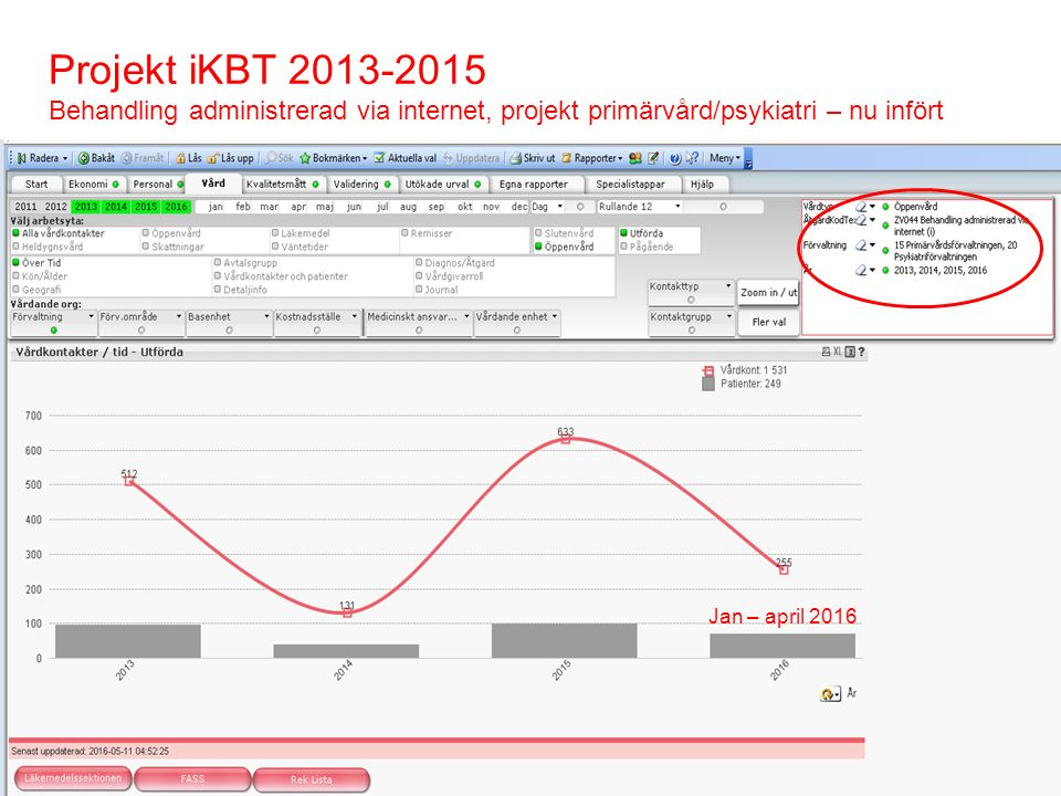 Projekt iKBT 2013-2015 Behandling administrerad via internet, projekt primärvård/psykiatri – nu infört Jan – april 2016